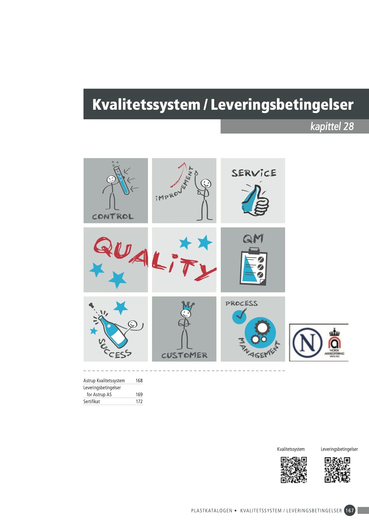 28. Kvalitetssystem